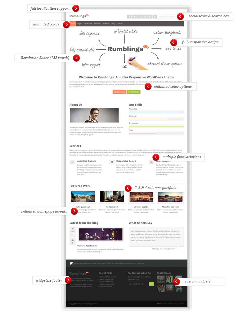 Rumblings WordPress Theme